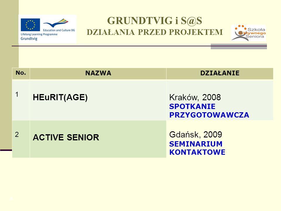8 GRUNDTVIG i S@S DZIAŁANIA PRZED PROJEKTEM No. NAZWADZIAŁANIE 1 HEuRIT(AGE)Kraków, 2008 SPOTKANIE PRZYGOTOWAWCZA 2 ACTIVE SENIOR Gdańsk, 2009 SEMINAR