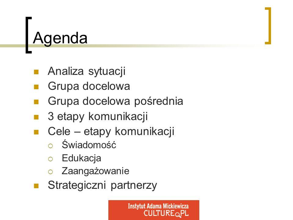 Agenda Analiza sytuacji Grupa docelowa Grupa docelowa pośrednia 3 etapy komunikacji Cele – etapy komunikacji Świadomość Edukacja Zaangażowanie Strateg