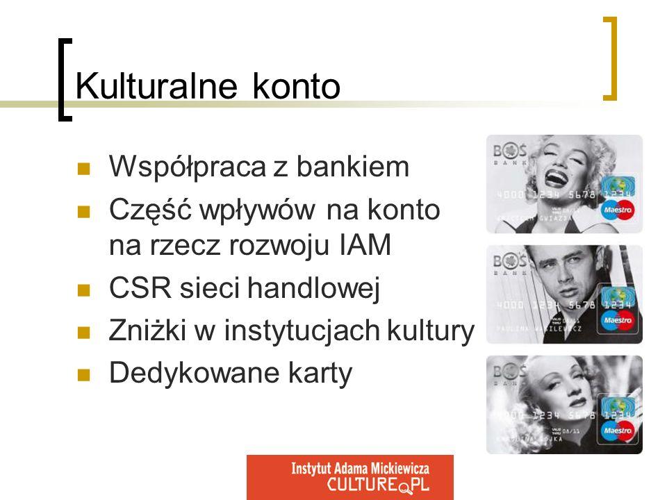 Kulturalne konto Współpraca z bankiem Część wpływów na konto na rzecz rozwoju IAM CSR sieci handlowej Zniżki w instytucjach kultury Dedykowane karty
