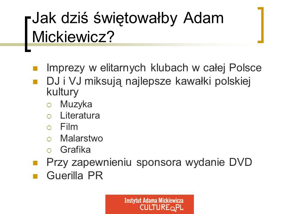 Jak dziś świętowałby Adam Mickiewicz? Imprezy w elitarnych klubach w całej Polsce DJ i VJ miksują najlepsze kawałki polskiej kultury Muzyka Literatura