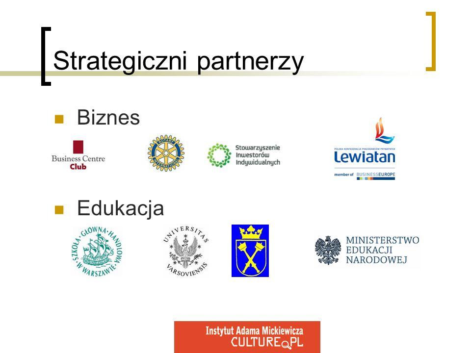 Strategiczni partnerzy Biznes Edukacja
