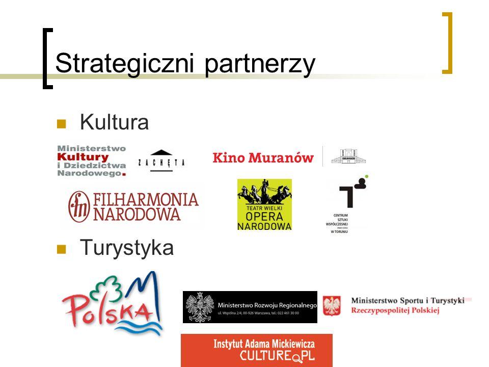 Strategiczni partnerzy Kultura Turystyka