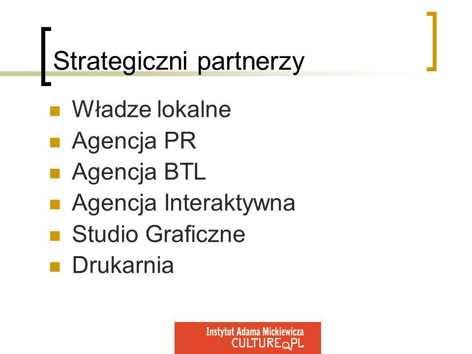 Strategiczni partnerzy Władze lokalne Agencja PR Agencja BTL Agencja Interaktywna Studio Graficzne Drukarnia