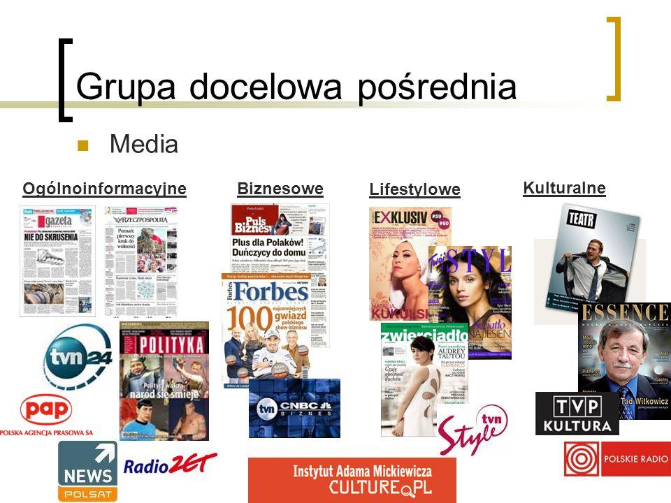 Grupa docelowa pośrednia Media Ogólnoinformacyjne Biznesowe Lifestylowe Kulturalne