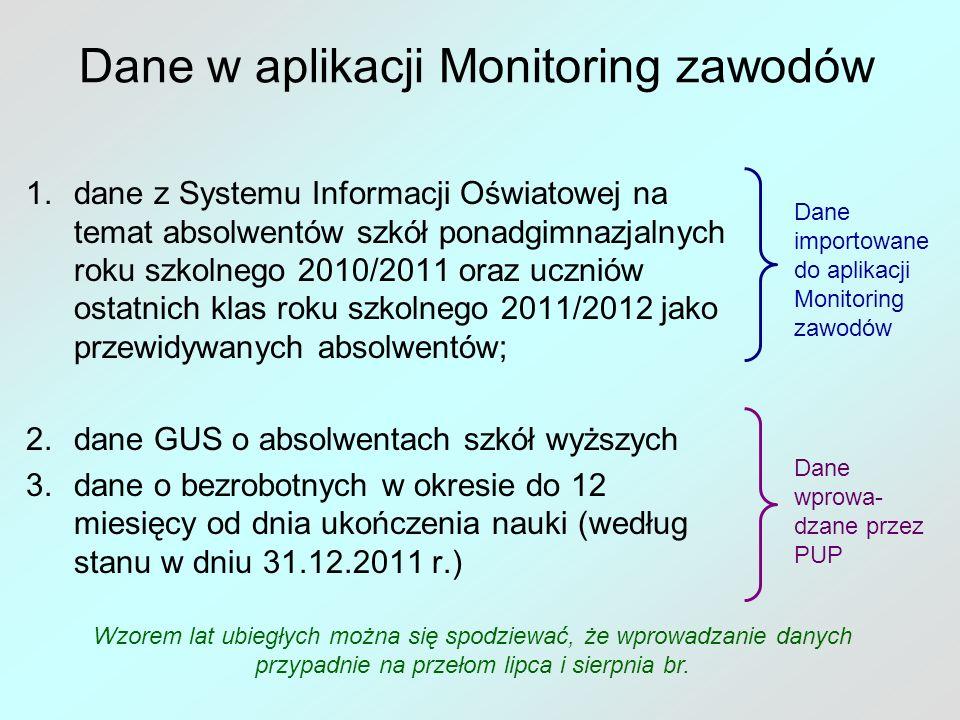 Dane w aplikacji Monitoring zawodów 1.dane z Systemu Informacji Oświatowej na temat absolwentów szkół ponadgimnazjalnych roku szkolnego 2010/2011 oraz