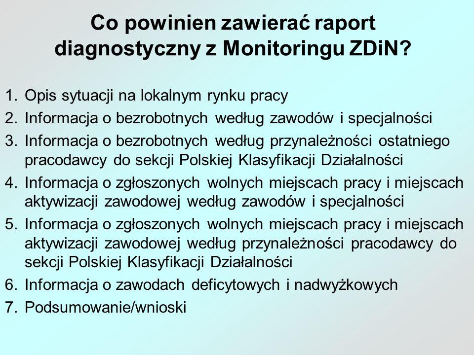 Co powinien zawierać raport diagnostyczny z Monitoringu ZDiN? 1.Opis sytuacji na lokalnym rynku pracy 2.Informacja o bezrobotnych według zawodów i spe
