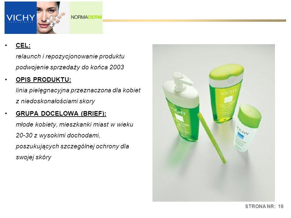 STRONA NR: 19 CEL: relaunch i repozycjonowanie produktu podwojenie sprzedaży do końca 2003 OPIS PRODUKTU: linia pielęgnacyjna przeznaczona dla kobiet