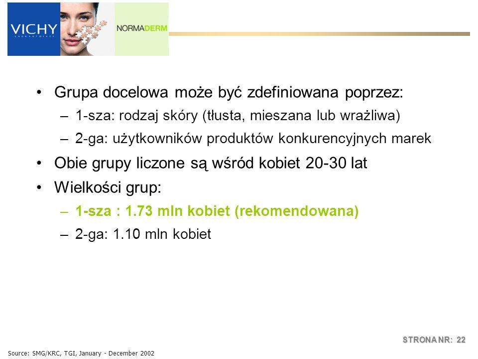 STRONA NR: 22 Grupa docelowa może być zdefiniowana poprzez: –1-sza: rodzaj skóry (tłusta, mieszana lub wrażliwa) –2-ga: użytkowników produktów konkure