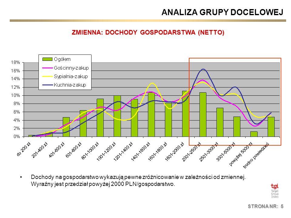 STRONA NR: 5 ZMIENNA: DOCHODY GOSPODARSTWA (NETTO) ANALIZA GRUPY DOCELOWEJ Dochody na gospodarstwo wykazują pewne zróżnicowanie w zależności od zmienn