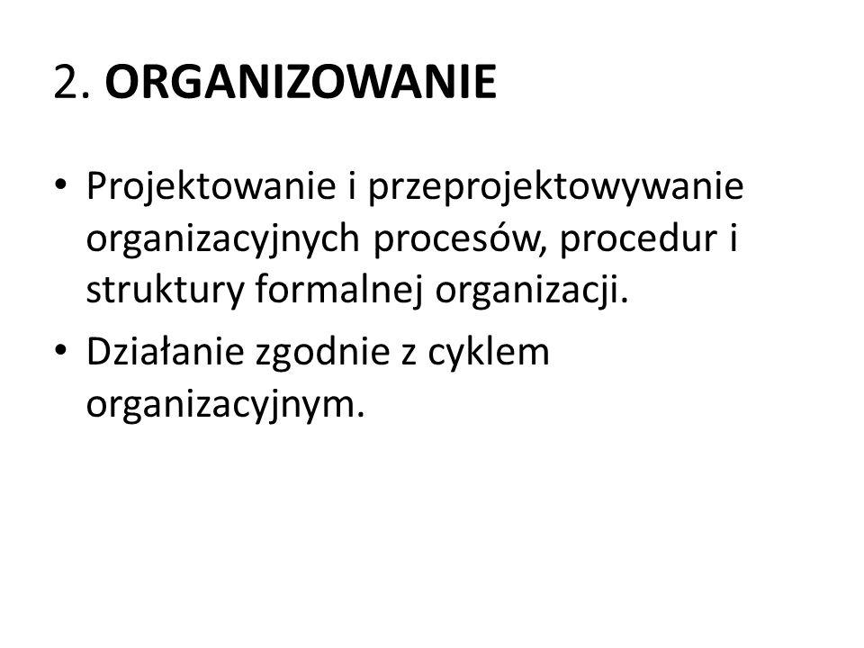 2. ORGANIZOWANIE Projektowanie i przeprojektowywanie organizacyjnych procesów, procedur i struktury formalnej organizacji. Działanie zgodnie z cyklem
