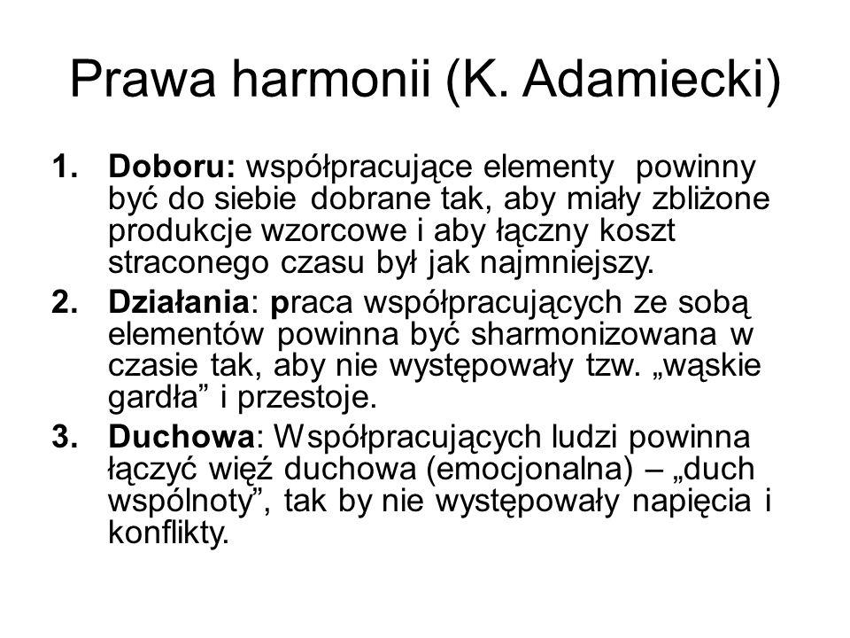 Prawa harmonii (K. Adamiecki) 1.Doboru: współpracujące elementy powinny być do siebie dobrane tak, aby miały zbliżone produkcje wzorcowe i aby łączny