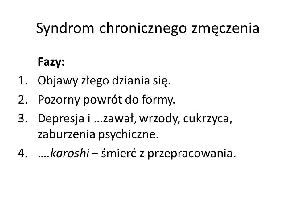 Syndrom chronicznego zmęczenia Fazy: 1.Objawy złego dziania się. 2.Pozorny powrót do formy. 3.Depresja i …zawał, wrzody, cukrzyca, zaburzenia psychicz