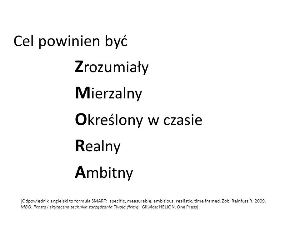 Cel powinien być Z rozumiały M ierzalny O kreślony w czasie R ealny A mbitny [Odpowiednik angielski to formuła SMART: specific, measurable, ambitious,