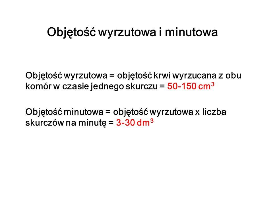 Objętość wyrzutowa = objętość krwi wyrzucana z obu komór w czasie jednego skurczu = 50-150 cm 3 Objętość minutowa = objętość wyrzutowa x liczba skurcz