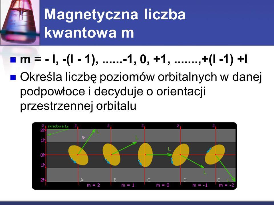 Magnetyczna liczba kwantowa m m = - l, -(l - 1),......-1, 0, +1,.......,+(l -1) +l Określa liczbę poziomów orbitalnych w danej podpowłoce i decyduje o