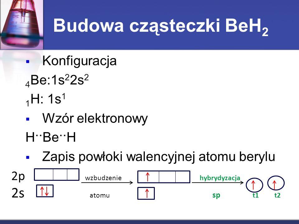 Budowa cząsteczki BeH 2 Konfiguracja 4 Be:1s 2 2s 2 1 H: 1s 1 Wzór elektronowy H··Be··H Zapis powłoki walencyjnej atomu berylu 2p wzbudzenie hybrydyza