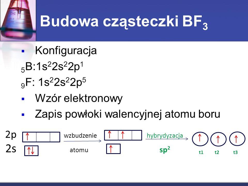 Budowa cząsteczki BF 3 Konfiguracja 5 B:1s 2 2s 2 2p 1 9 F: 1s 2 2s 2 2p 5 Wzór elektronowy Zapis powłoki walencyjnej atomu boru 2p wzbudzenie hybrydy