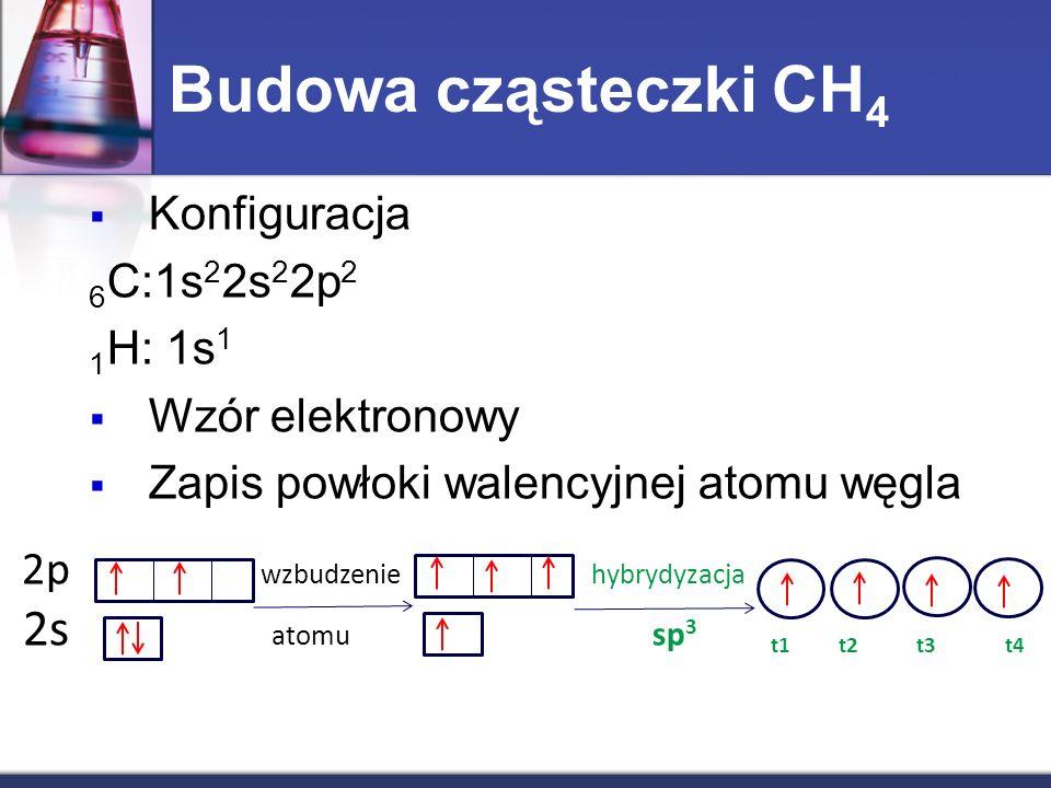 Budowa cząsteczki CH 4 Konfiguracja 6 C:1s 2 2s 2 2p 2 1 H: 1s 1 Wzór elektronowy Zapis powłoki walencyjnej atomu węgla 2p wzbudzenie hybrydyzacja 2s