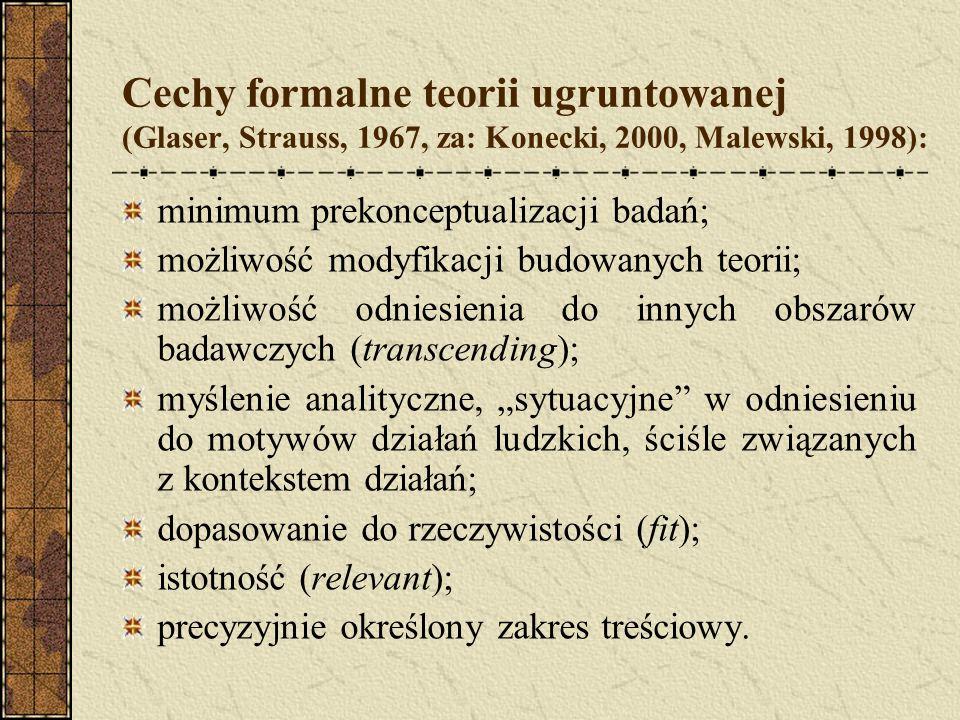 Cechy formalne teorii ugruntowanej (Glaser, Strauss, 1967, za: Konecki, 2000, Malewski, 1998): minimum prekonceptualizacji badań; możliwość modyfikacj