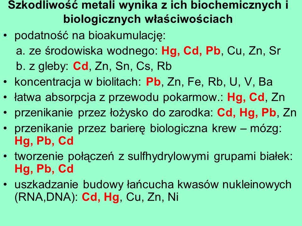 Szkodliwość metali wynika z ich biochemicznych i biologicznych właściwościach podatność na bioakumulację: a. ze środowiska wodnego: Hg, Cd, Pb, Cu, Zn