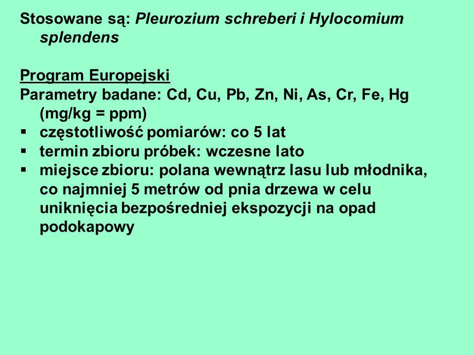 Stosowane są: Pleurozium schreberi i Hylocomium splendens Program Europejski Parametry badane: Cd, Cu, Pb, Zn, Ni, As, Cr, Fe, Hg (mg/kg = ppm) często