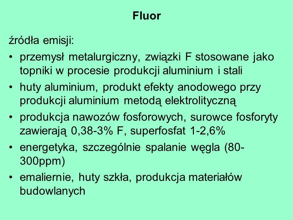 Fluor źródła emisji: przemysł metalurgiczny, związki F stosowane jako topniki w procesie produkcji aluminium i stali huty aluminium, produkt efekty an