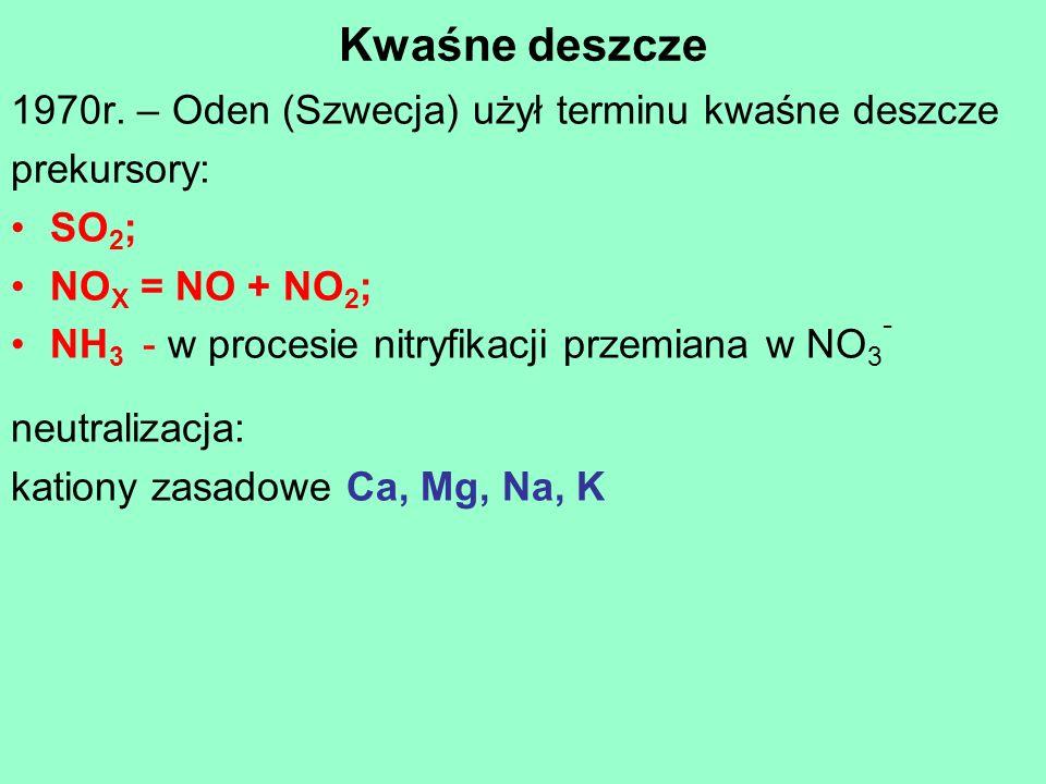 Kwaśne deszcze 1970r. – Oden (Szwecja) użył terminu kwaśne deszcze prekursory: SO 2 ; NO X = NO + NO 2 ; NH 3 - w procesie nitryfikacji przemiana w NO