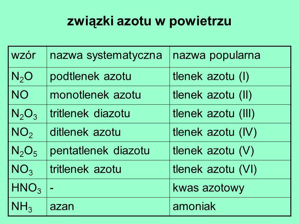 związki azotu w powietrzu wzórnazwa systematycznanazwa popularna N2ON2Opodtlenek azotutlenek azotu (I) NOmonotlenek azotutlenek azotu (II) N2O3N2O3 tr
