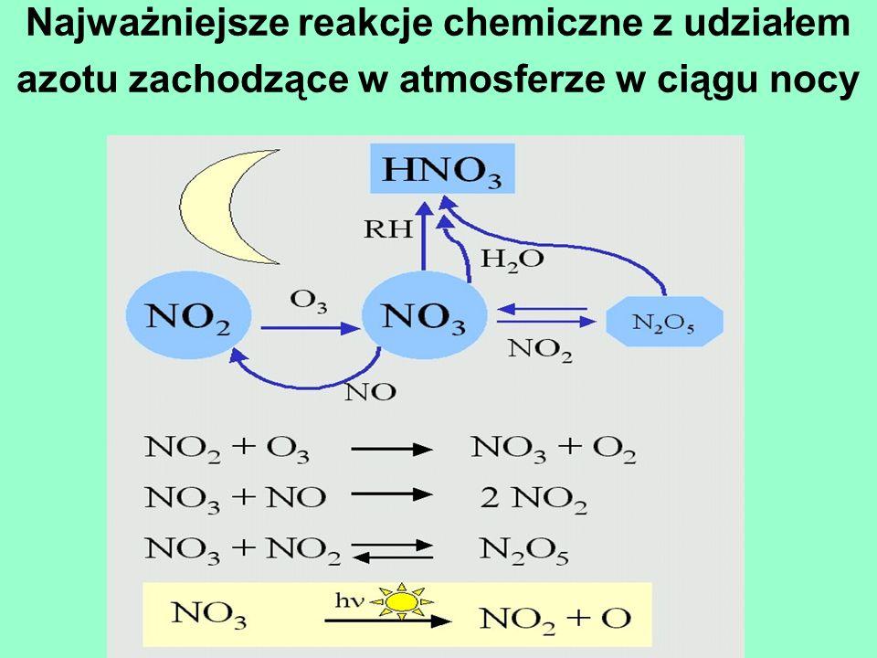 Najważniejsze reakcje chemiczne z udziałem azotu zachodzące w atmosferze w ciągu nocy