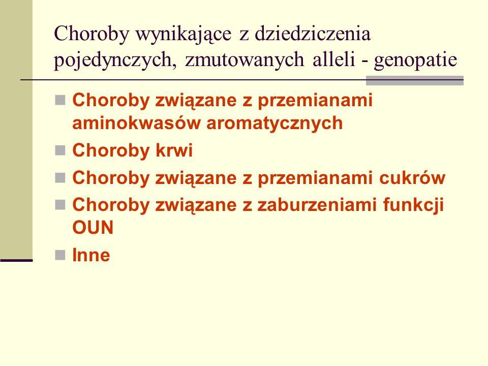 Choroby związane z przemianami aminokwasów aromatycznych: - Fenyloketonuria - Alkaptonuria - Albinizm