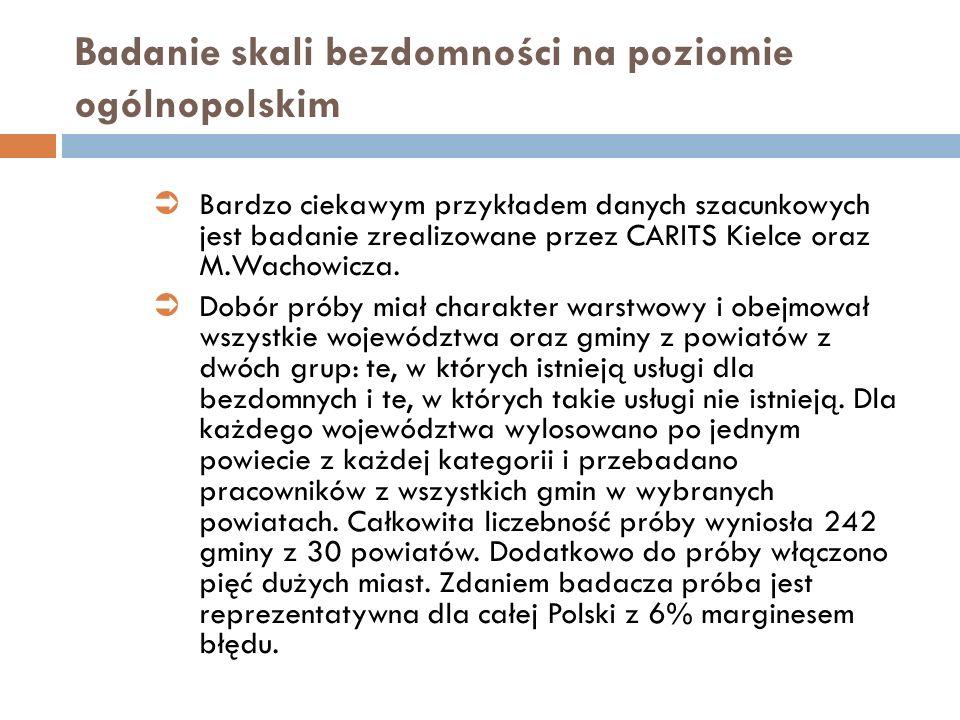 Badanie skali bezdomności na poziomie ogólnopolskim Bardzo ciekawym przykładem danych szacunkowych jest badanie zrealizowane przez CARITS Kielce oraz