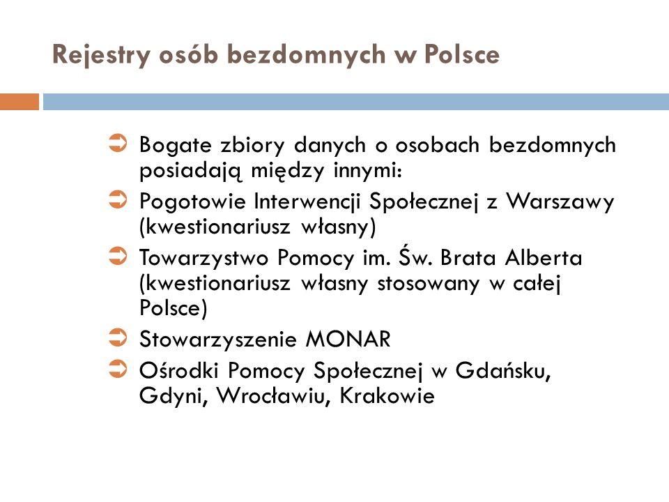Rejestry osób bezdomnych w Polsce Bogate zbiory danych o osobach bezdomnych posiadają między innymi: Pogotowie Interwencji Społecznej z Warszawy (kwes