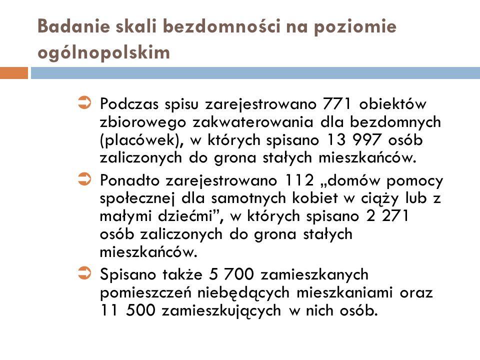 Badanie skali bezdomności na poziomie ogólnopolskim Podczas spisu zarejestrowano 771 obiektów zbiorowego zakwaterowania dla bezdomnych (placówek), w k