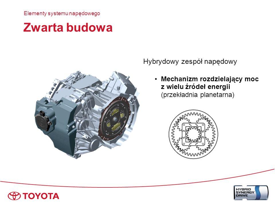 Hybrydowy układ napędowy Przekładnia planetarna Elementy systemu napędowego Silnik elektryczny MG1 MG2 Silnik Generator Silnik Generatora (MG1) Kół pojazdu oraz silnika elektrycznego (MG2) Rozdziela moc silnika na siłę napędową dla: Mechanizm rozdzielający moc z wielu źródeł energii (przekładnia planetarna)