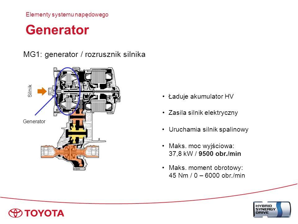 Generator Specyfikacja: MG1 (generator) 33,8 (45,9) / 8500 37,8 (51) / 9500 Maksymalna moc wyjściowa (kW (KM)/ obr./min) 38 (3,87) / 0 – 8500 45 (4,58) / 0 – 6000 Maks.