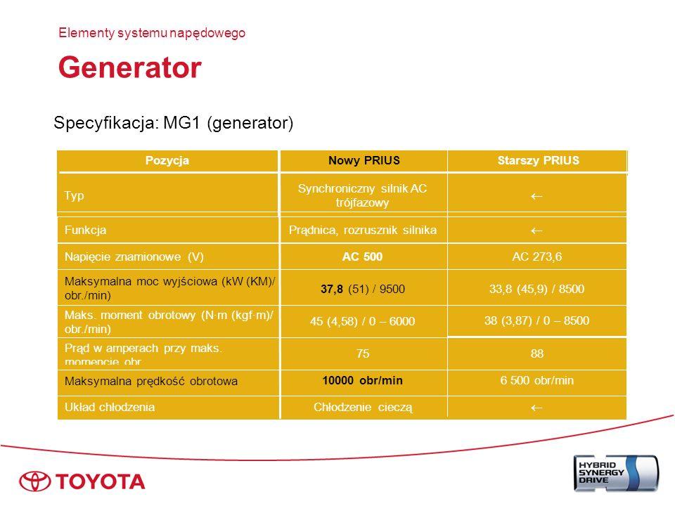 Silnik elektryczny Elementy systemu napędowego Silnik MG2: Silnik napędowy kół/ generator Maks.