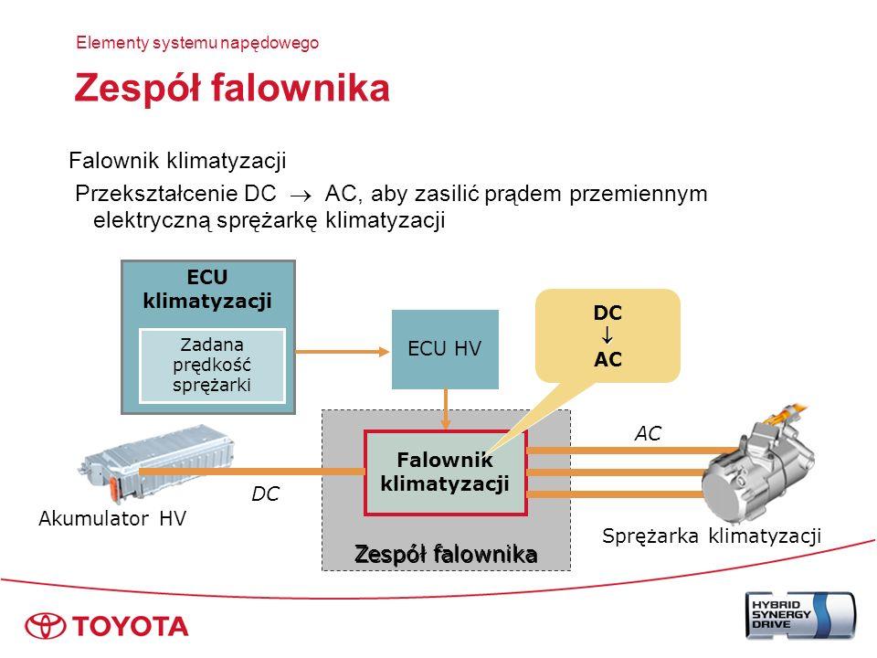 Akumulator HV Elementy systemu napędowego Niski spadek napięcia (w pełni naładowany akumulator może utrzymać ładunek przez 60 dni) Pojemność bagażnika 408 litrów Wnętrze bagażnika za tylna kanapą