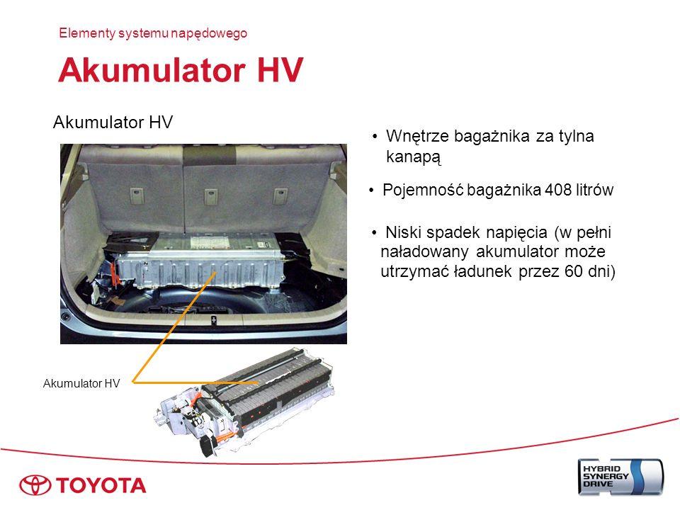 Szczelne ogniwa niklowo-wodorkowe (Ni-MH) –28 modułów x 6 ogniw = 168 ogniw –168 ogniw x 1,2 V = 201,6 V DC Złącze serwisowe 28 modułów Moduł (6 ogniw) Ogniwo (1,2 V) Elementy systemu napędowego Akumulator HV