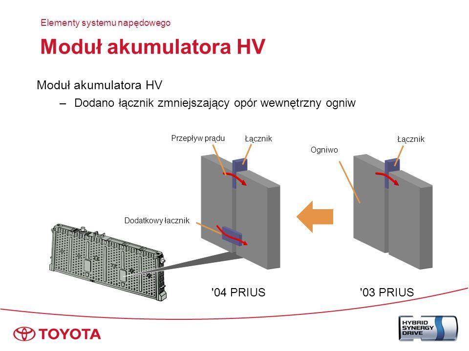 Elementy składowe SMR1 ECU akumulatora Czujnik natężenia prądu Złącze serwisowe SMR3 SMR2 Rezystor Zespół modułów Elementy systemu napędowego Akumulator HV