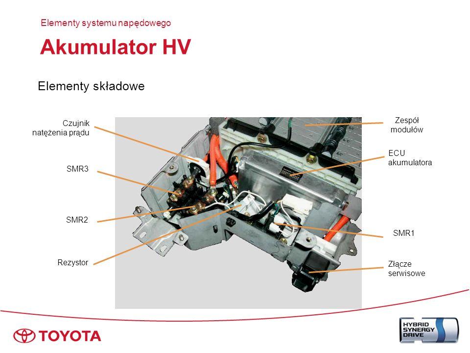 Złącze serwisowe Czujniki temperatury akumulatora (termistor) CAN Silnik wentylatora chłodzącego akumulator Moduł akumulatora HV BEAN Czujnik natężenia prądu Napięcie x 14 + - ECU akumulatora (32-bit) ECU HV ECU klimaty zacji ECU silnika (ECM) ECU komunikacji Temp.