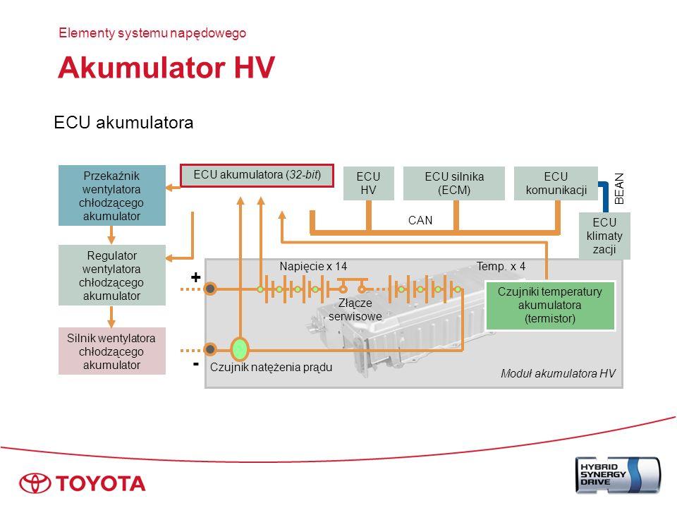 Zasila reflektory, zestaw audio, inne akcesoria oraz wszystkie ECU Akumulator 12 V (szczelnie zamknięty) Akumulator HV (201,6 V) Układ podtrzymujący zasilanie 12 V dla hamulców ECB 12 V Elementy systemu napędowego Akumulator 12 V Bezobsługowy Specjalny do pojazdów hybrydowych (nie przystosowany do rozruchu zimnego silnika) Akumulator 12V