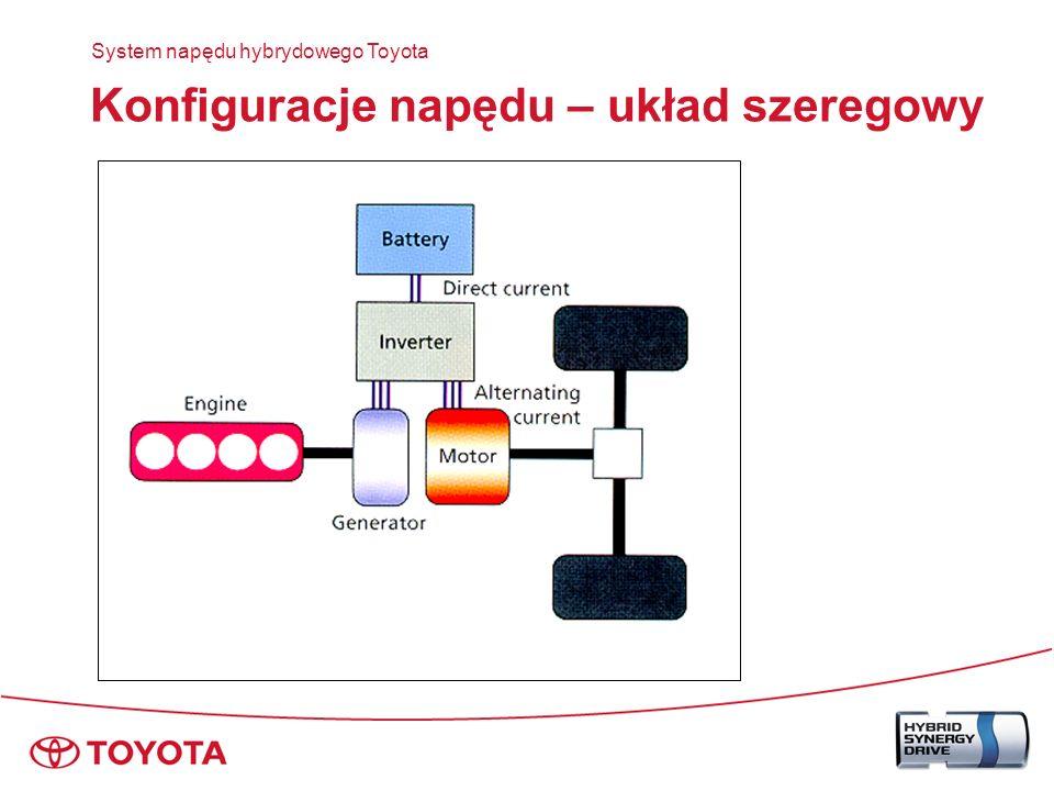 Konfiguracje napędu – układ równoległy System napędu hybrydowego Toyota