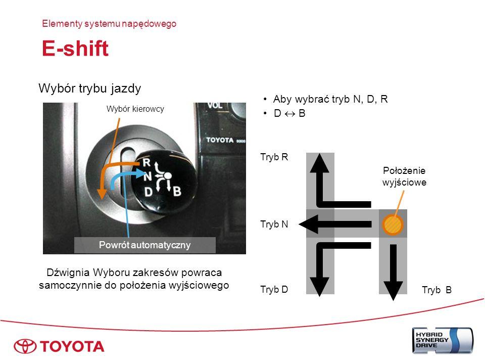 Elementy systemu napędowego Sterowanie hamulcem odzyskowym Sterowanie hamulcem hydraulicznym Siłownik hamulców ECU VSC Stan pojazdu Działanie kierowcy ECU HV W wyniku działania kierowcy (sygnał elektryczny) Elektronicznie sterowany układ hamowania (ECB) Zasada działania elektronicznie sterowanego układu hamowania (ECB) Hamowanie hydrauliczne + hamowanie odzyskowe