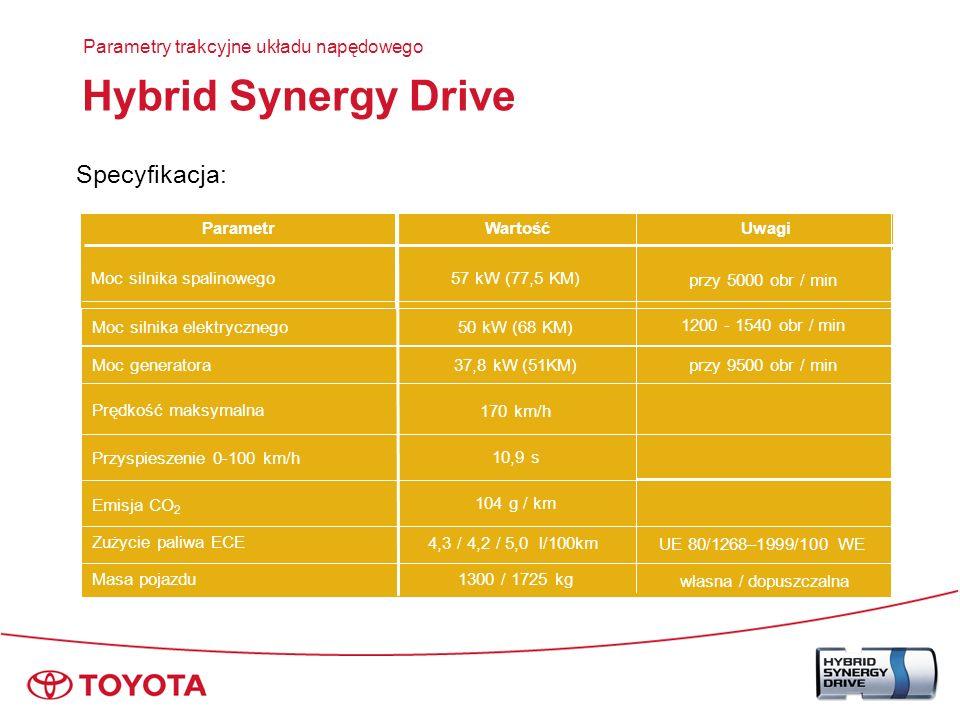 Koniec Toyota Motor Poland