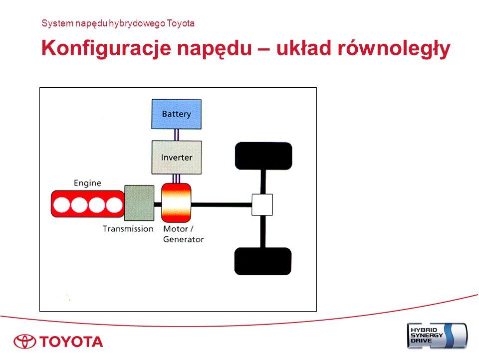 Konfiguracja napędu THS – Hybrid Synergy Drive Schemat układu hybrydowego Generator Silnik spalinowy Mechanizm różnicowy Akumulator HV Zespół falownika Silnik elektryczny Przekładnia planetarna Akumulator HV MG1 MG2 Silnik Inv PS 12V System napędu hybrydowego Toyota Hybrydowy układ napędowy