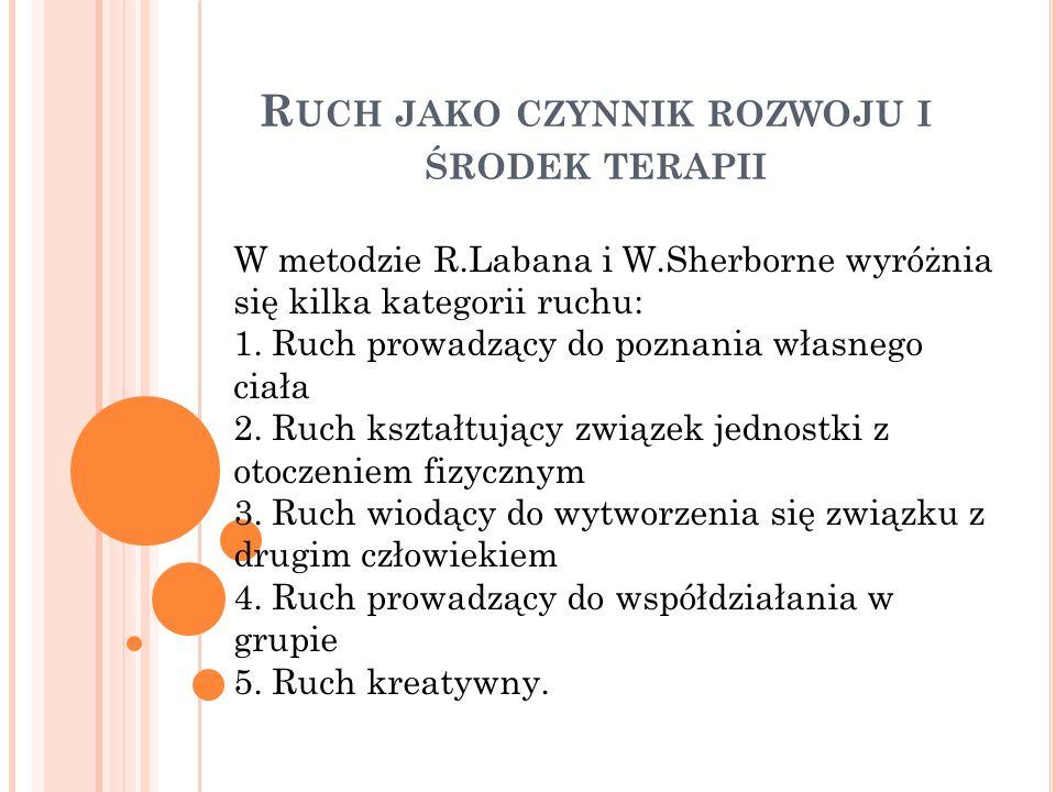 R UCH JAKO CZYNNIK ROZWOJU I ŚRODEK TERAPII W metodzie R.Labana i W.Sherborne wyróżnia się kilka kategorii ruchu: 1. Ruch prowadzący do poznania własn