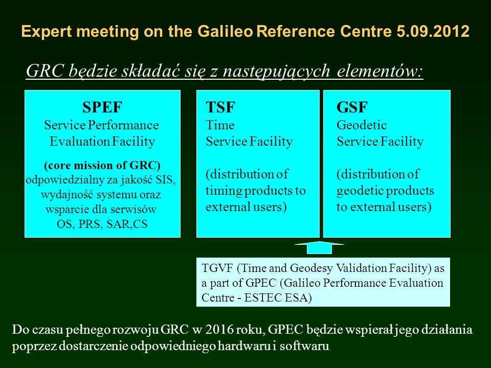 Expert meeting on the Galileo Reference Centre 5.09.2012 W czasie spotkania zaproponowane zostało utworzenie Galileo Reference Centre (GRC), z główna