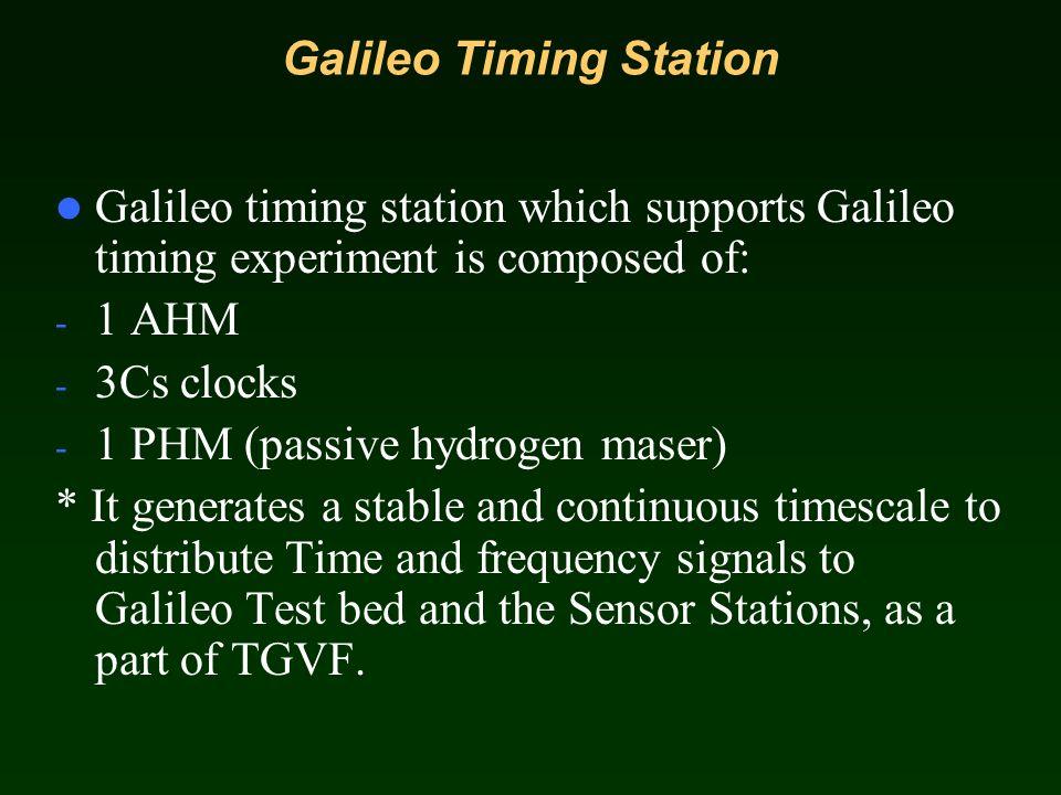 Expert meeting on the Galileo Reference Centre 5.09.2012 wytwarzanie produktów referencyjnych dla systemu oraz monitorowanie wydajności usług [produkt