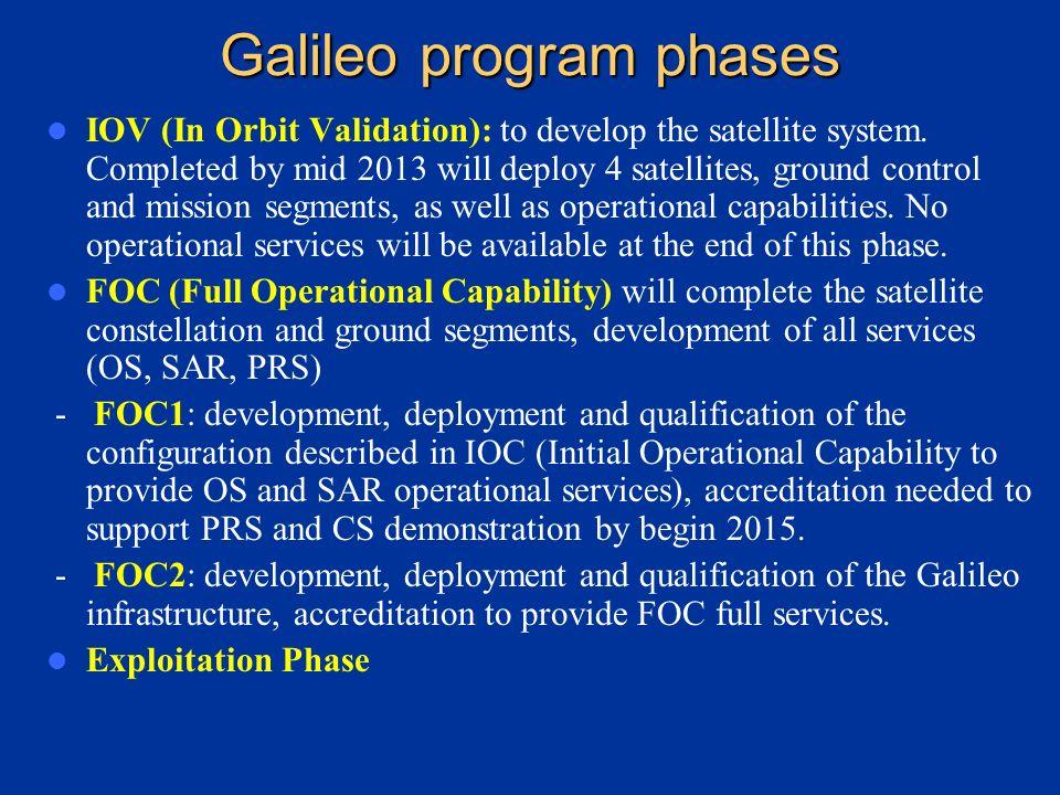 W systemie Galileo obowiązywać będzie układ odniesienia GTRF (Galileo Terrestrial Reference Frame), który będzie niezależną realizacją ITRS (Internati