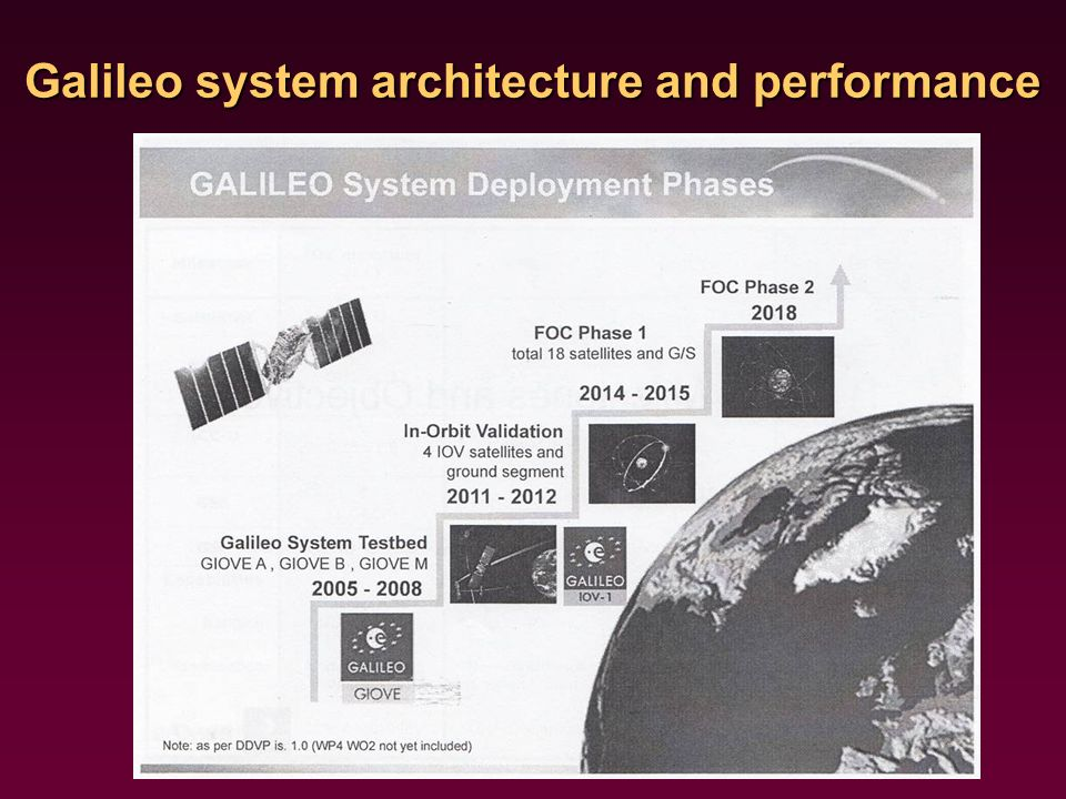 Ground Mission Segment (GMS) Determines the navigation, timing and integrity data part of the navigation message and transmits it to satellites by C-Band stations It consist of facilities to be deployed in: - 2 Galileo Control Centres (GCC) - 9 Up-link stations (ULS) - 35 Galileo Sensor Stations (GSS) (for trackig Galileo satellites